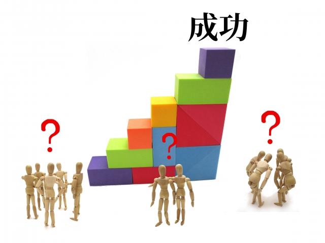 【成功のMP診断】成功へ率先して動きますか?受け身ですか?
